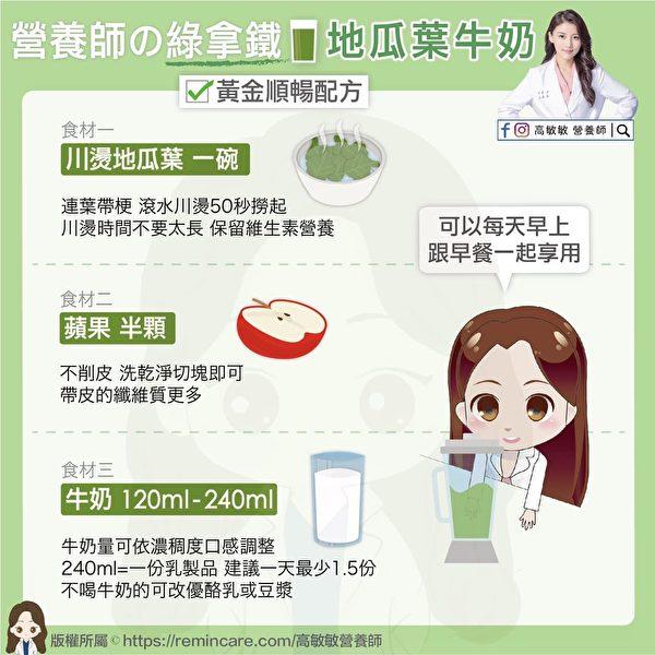 地瓜叶牛奶可以在早上跟早餐一起享用,让肠道苏醒。(高敏敏营养师提供)