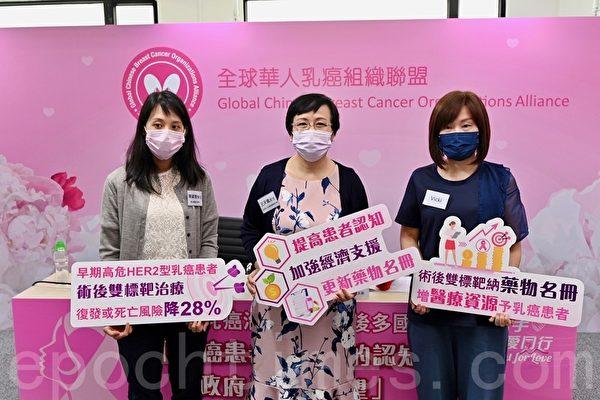双标靶药物有效防乳癌复发 团体促纳入药物名册