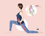 4招伸展操 每天10秒矯正姿勢 全身肌肉變柔軟