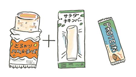 超商食品減重菜單:點心類。(采實文化提供)