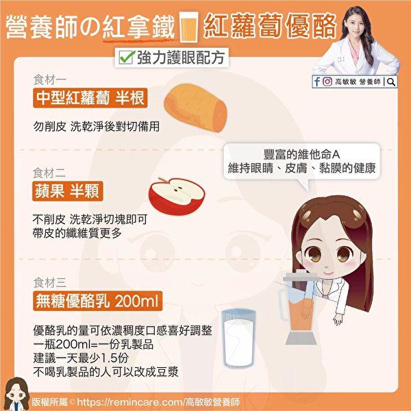 健康的红萝卜优酪饮只需三种食材,简单好做又美味。(高敏敏营养师提供)