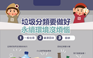疫食之间 还在用塑胶包装与容器吗?