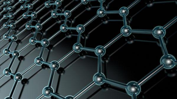 新發明石墨烯薄膜有效保護畫作