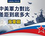 【圖解】中美軍力對比 差距多大(海軍篇)