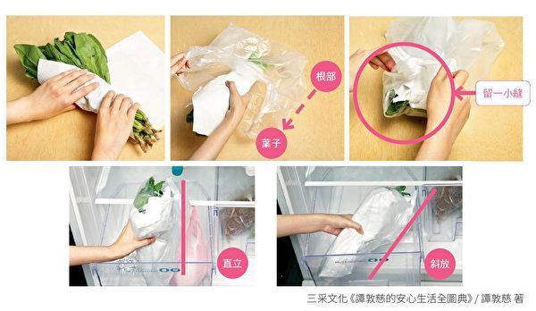 绿叶蔬菜的正确保存方法。(三采文化提供)
