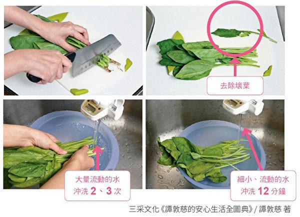 绿叶蔬菜的处理和清洗方法。(三采文化提供)
