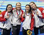 【東京奧運】女子4×100米自由泳接力 加拿大獲銀牌