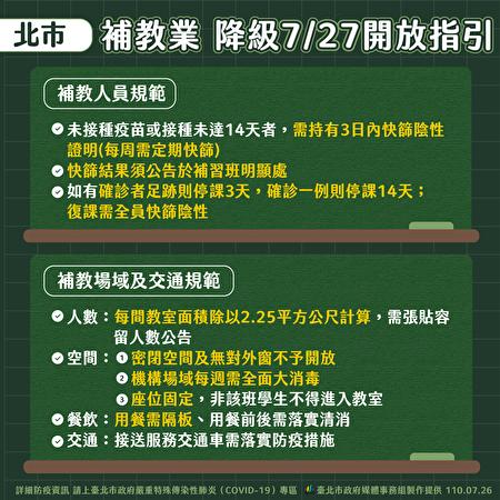 台北市26日公布补教业复业指引。