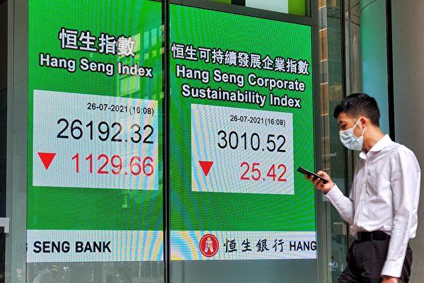 「雙減」文件出台 香港股災狂瀉1129點