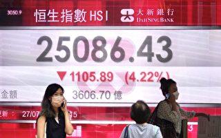 港股再暴跌千點 北京新產業政策衝擊市場