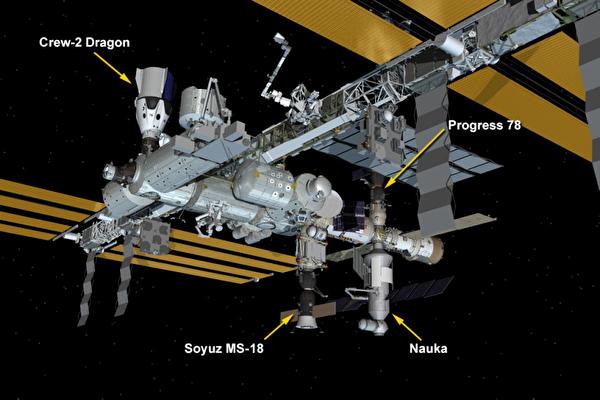 俄實驗艙推進器意外啟動 國際太空站一度失控