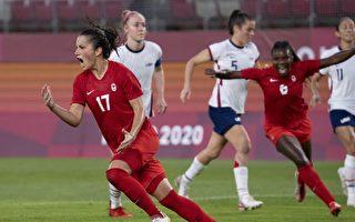 【東京奧運】女子足球 加拿大勝美國 晉級金牌賽