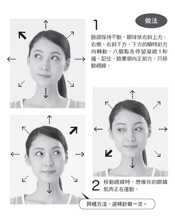 眼睛保健运动二、眼珠转转。(三采文化提供)