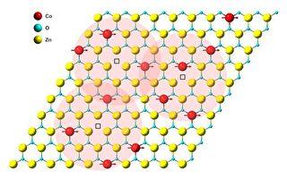 科學家造出常溫下超薄磁鐵 僅有一個原子厚度