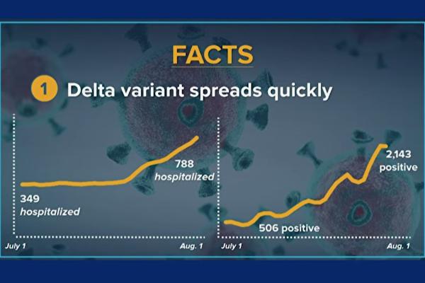 紐約州長:最糟糕是Delta變種對疫苗有抗性