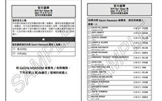 加州罷免州長特殊選舉郵寄選票 已陸續寄出