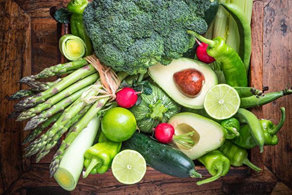 美公布2021年15种农药残留最少的蔬果,酪梨、西兰花等都上榜。(shutterstock)