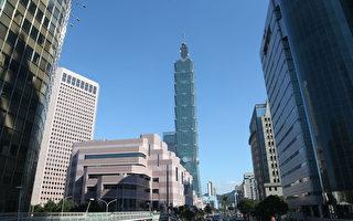 BERI投資環境風險評估:台灣全球排名第四