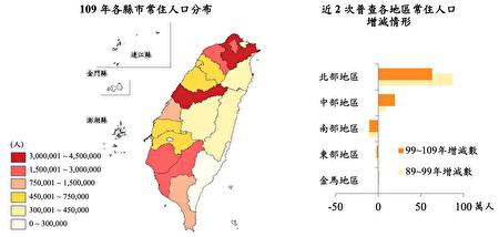 109年常住人口分布圖