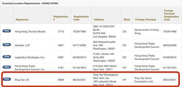 圖說:美國《星島日報》8月23日根據《外國代理人註冊法》向美國司法部提交文件,承認為外國代理人。(取自美國司法部FARA網站)