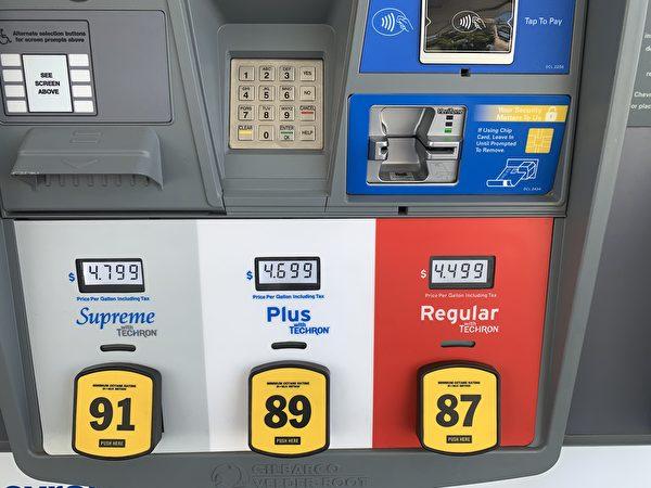 劳工节出游 加州人将支付有史以来最贵油价