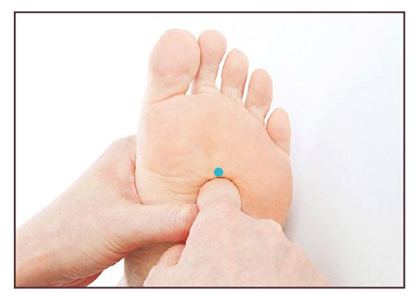 改善高血糖的脚底按摩:副肾部位按摩。(苹果屋提供)