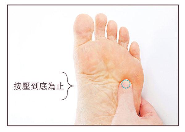 改善高血糖的脚底按摩:心脏部位按摩。(苹果屋提供)