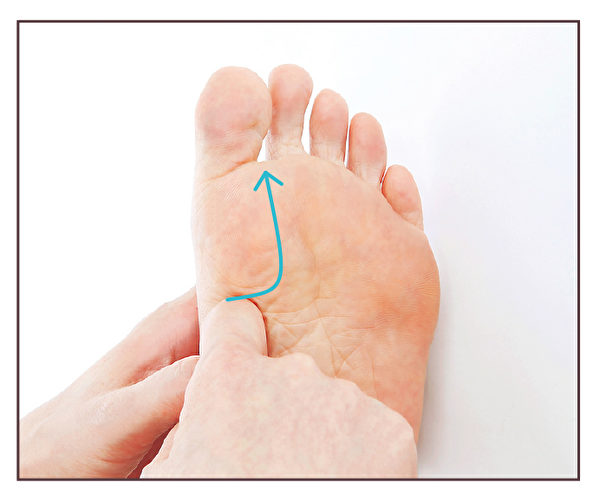 改善高血糖的脚底按摩:甲状腺部位按摩。(苹果屋提供)