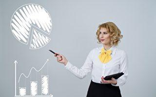 報告:道德基金投資大幅增長 紐前景被看好