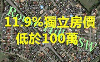 預算不足百萬 在悉尼哪裡可以買到房?