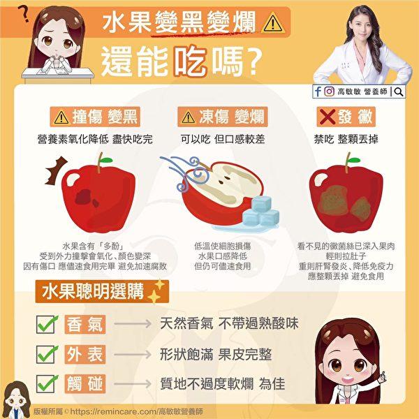 發霉水果不能食用,應整顆丟掉。(高敏敏營養師提供)
