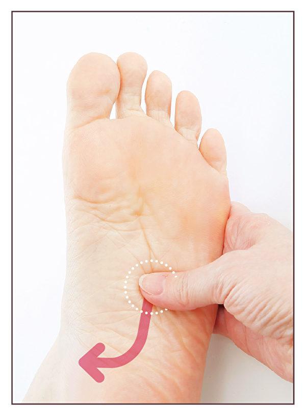 在腎臟的穴道上,將大拇指橫放,並用第1關節以上的部分按壓。(蘋果屋提供)