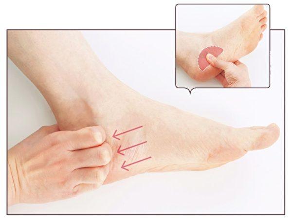 膀胱的關節要使用3隻手指的第1關節壓著滑動。(蘋果屋提供)