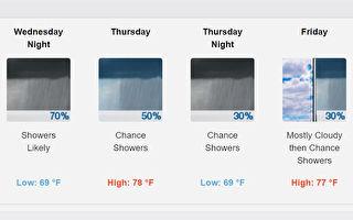 9月15-17 暴風雨可能襲擊三州
