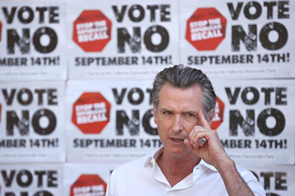 加州罷免州長選舉初步統計 紐森或留任