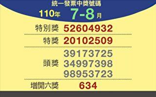 你中獎了嗎?110年7-8月統一發票兌獎資訊