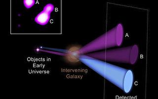 新方法利用X射線放大鏡探索超級黑洞