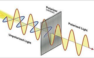 量子电脑新技术:常温下可控手性光源设备