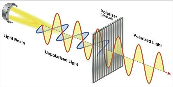 量子電腦新技術:常溫下可控手性光源設備