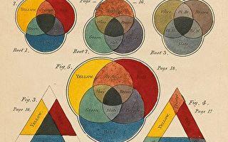 色彩學與修煉文化(四)