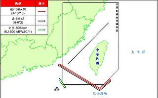 沈舟:中共军机台海操练缺乏实战价值