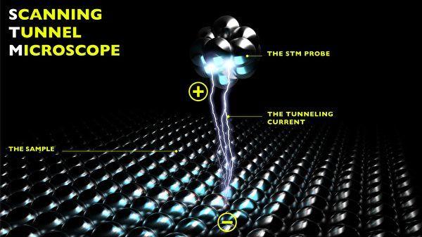 完全由電子構成的物質原來長這樣
