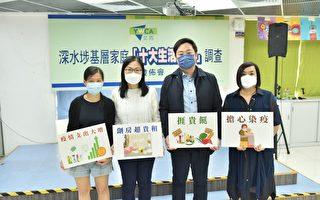 香港疫情影响深水埗居民生活