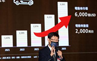 鴻海看好電動車市場 2024年起飛